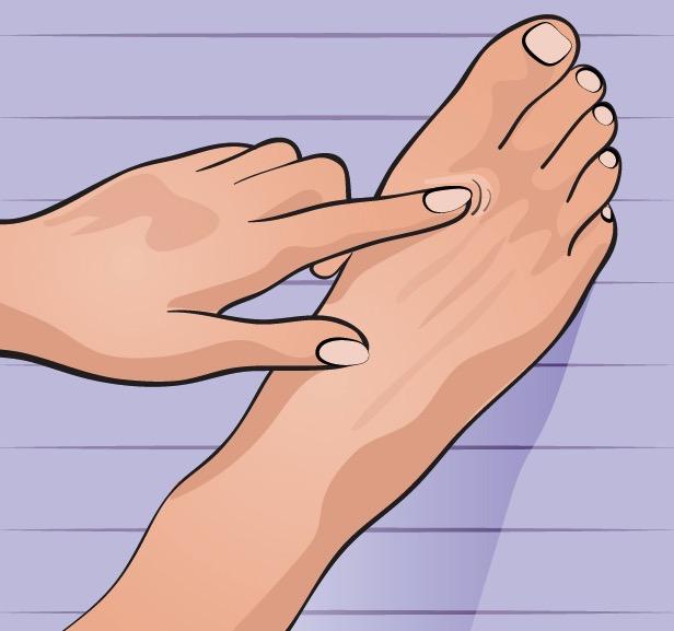 Indice della mano sinistra appoggiato sul piede destro